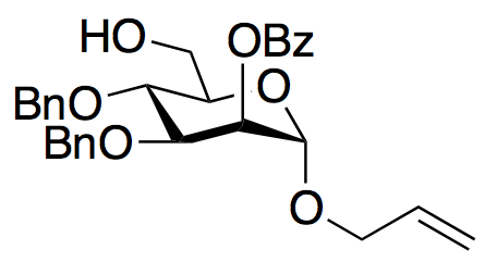 GBOSGY15 | organic compound production